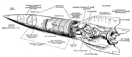 v2 rocket diagram space rocket diagram wiring diagram
